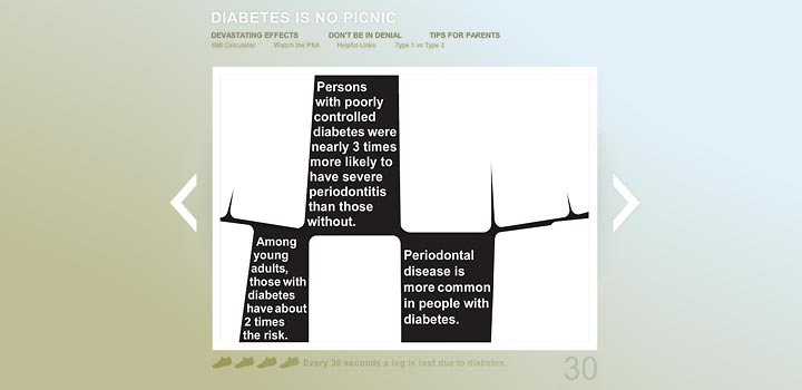 http://servemarketing.org/wp-content/files_flutter/1282678233diabetes_picnic_teeth.jpg